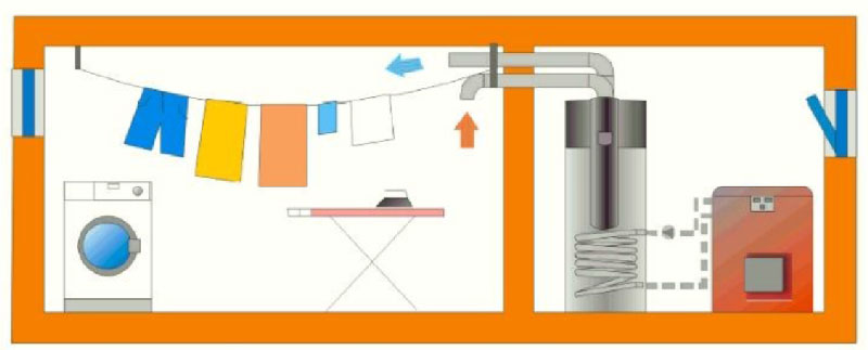 Installazione 3: Raffrescamento | dettagli tecnici