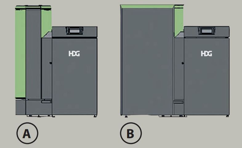 Riempimento manuale con serbatoio | sistema di caricamento